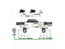油库DCS系统